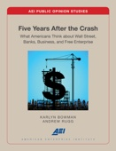 Five Years After the Crash: What Americans Think about Wall Street, Banks, Business, and Free Enterprise