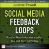 Social Media Feedback Loops Word Of Mouth Accelerated For You And Your Company