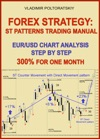Forex Strategy ST Patterns Trading Manual Chart Analysis Step By Step 300 For One Month