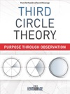 Third Circle Theory Purpose Through Observation