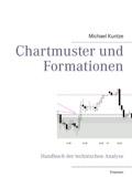 Chartmuster und Formationen