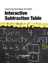 Interactive Subtraction Table