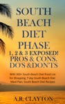 South Beach Diet Phase 1 2  3 EXPOSED Pros  Cons Dos  Donts With 300 South Beach Diet Food List For Shopping 7 Day South Beach Diet Meal Plan South Beach Diet Recipes