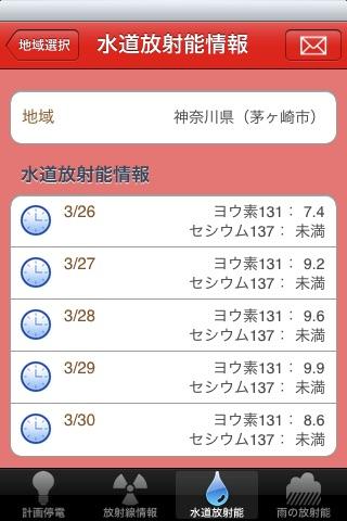 停電・放射能情報 screenshot 4