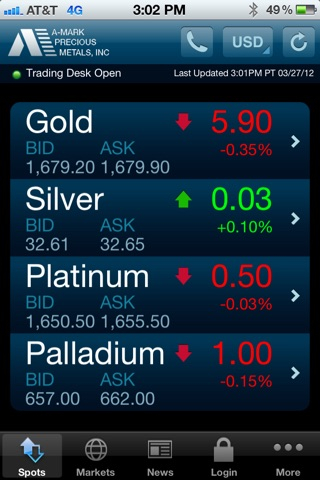 A-Mark Precious Metals screenshot 3