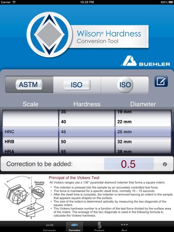 Hardness Converter Hd By Buehler Ltd