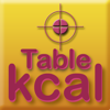 Table kcal