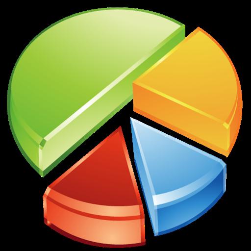 Analytics for Clicky
