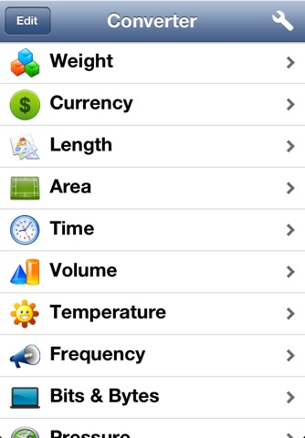 Converter - The Unit Converter screenshot 1