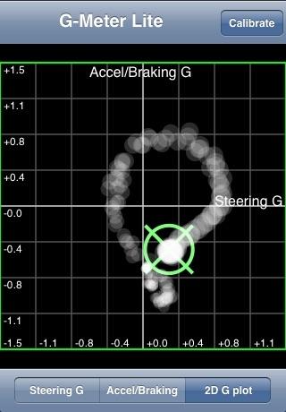 G-Meter Lite screenshot1