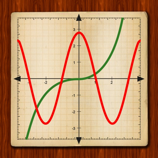 My Graphing Calculator – 图形计算器