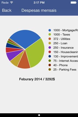 Expense Tracker & Easy Budget screenshot 4