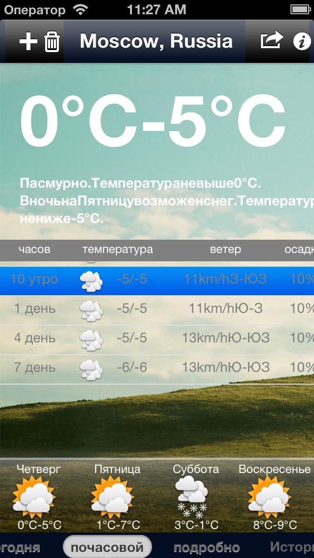 iWeather - глобальные точный прогноз погодыСкриншоты 4