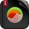 andara Pro: Balanced Scorecard & Business Dashboards for SMBs