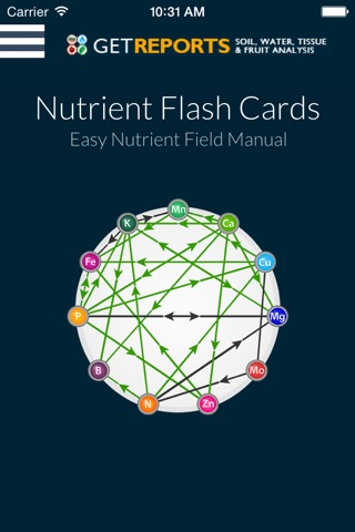 Nutrient Flashcards screenshot 1
