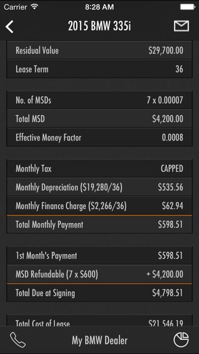 Leasematic - Auto/Car Lease & Loan Calculator Screenshot