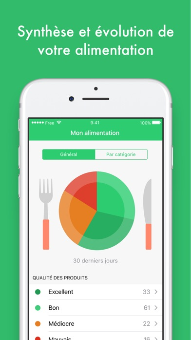 download Yuka - Scan de produits apps 2