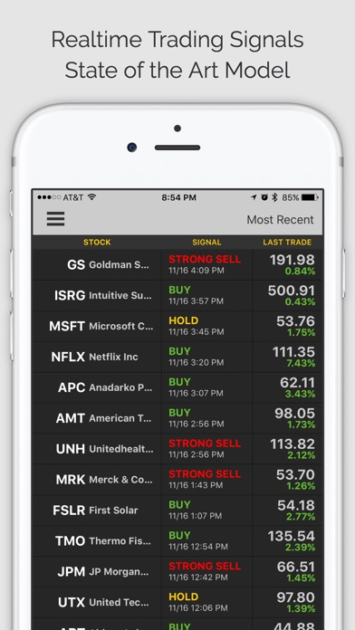 Stock Trader Pro (ms) review screenshots