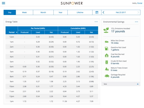 SunPower Customer Portal screenshot 2