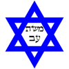 Kabbalah Current 72 Shemot