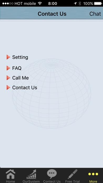 Forex signal ipad