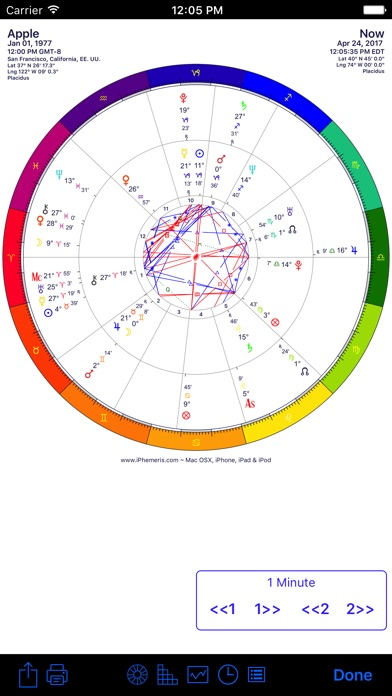 iPhemeris Astrology Charts Screenshot