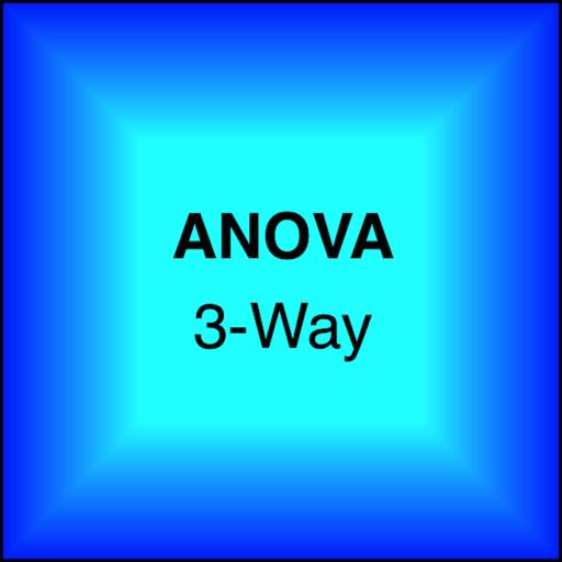 ANOVA ThreeWay