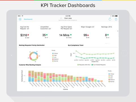 ManageEngine Analytics Plus screenshot 3
