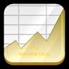 GoldSpy Gold & Precious Medals