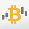 BTC price poloniex coinbase