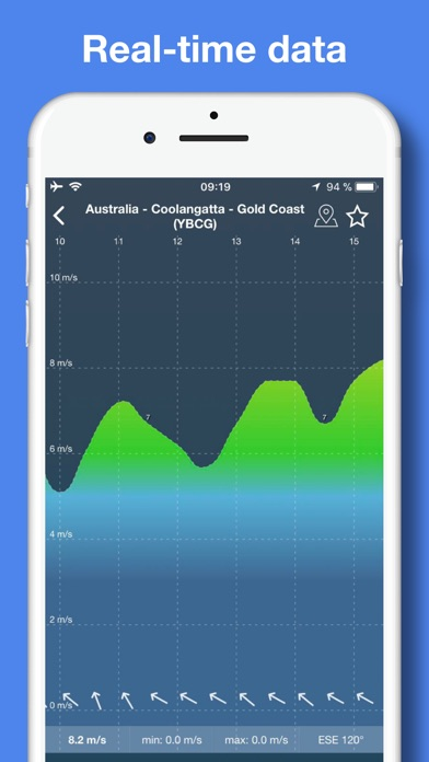 download WINDY - wind & waves forecast apps 0