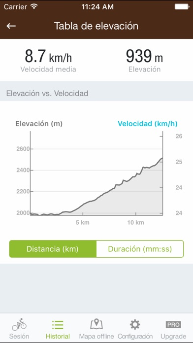 download Runtastic Mountain Bike: Bici apps 2