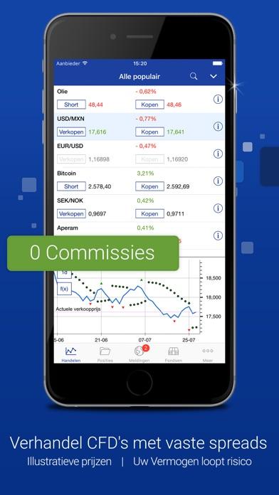 Download Plus500 Online Handel App