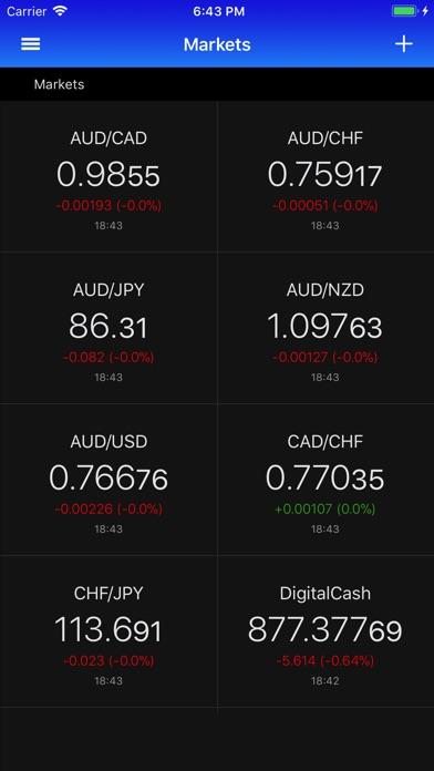 Торговые сигналы ФорексСкриншоты 3