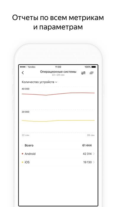 AppMetrica Скриншоты5