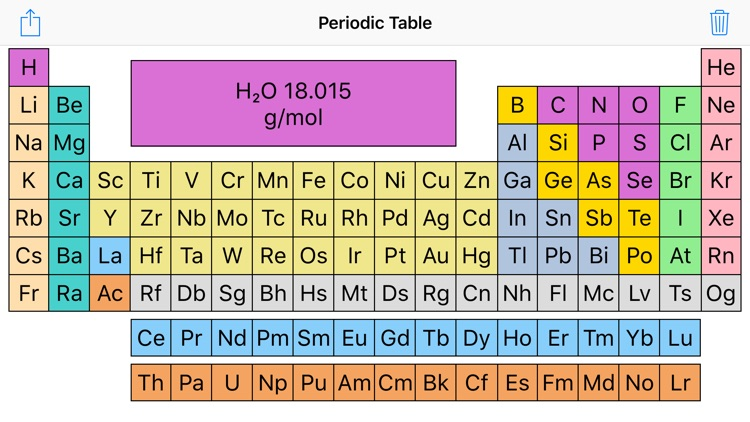 Periodic table with molar mass by heikki kainulainen periodic table with molar mass urtaz Images