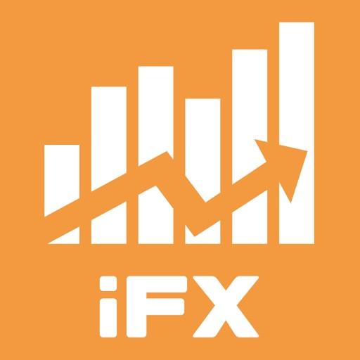 iトレFX ビットコインも取引できるバーチャルトレード