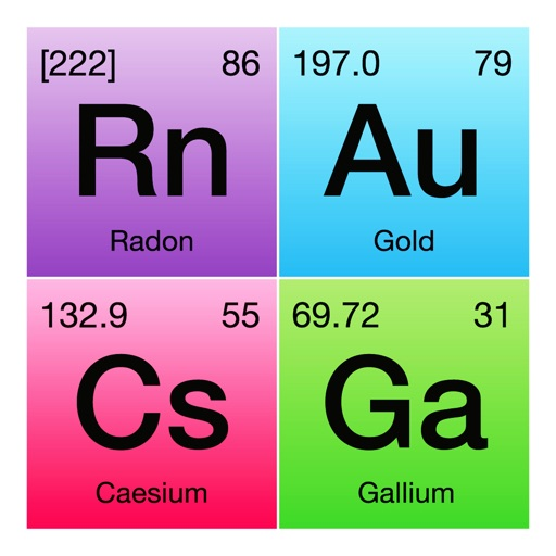 Featured app of the day periodic groups for windows 8 periodic table windows 8 10 app check periodic table chemistry urtaz Images