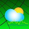 Alarm Weather Notification Widget