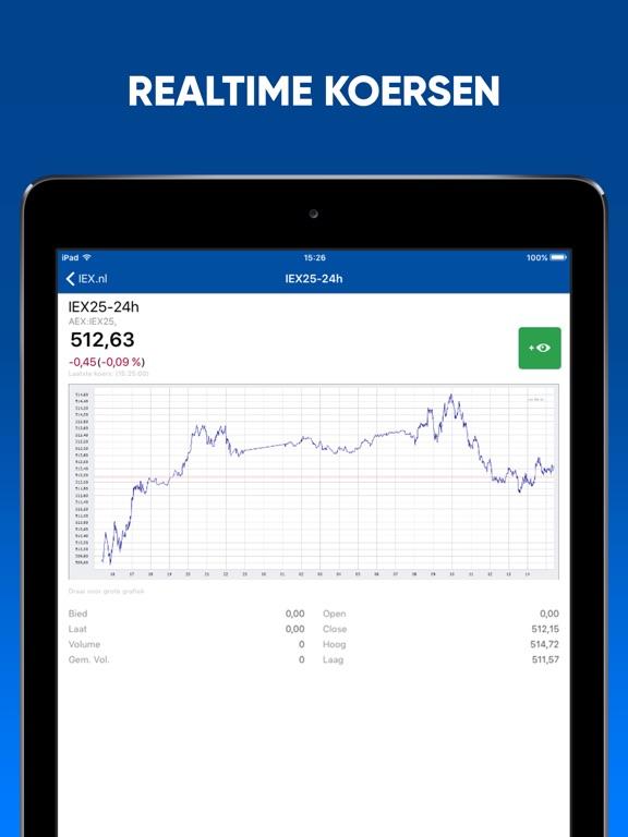 IEX.nl Beleggingsinformatie app: insight & download.