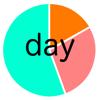 円スケジュール-1日を素早く計画