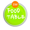 Slimming world food table