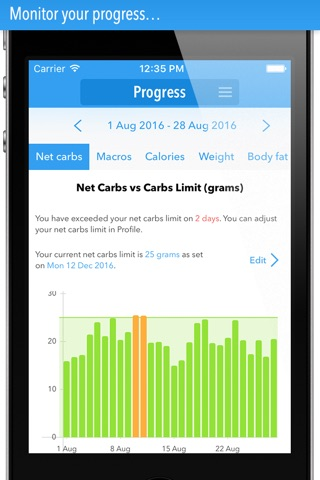 KetoDiet screenshot 3