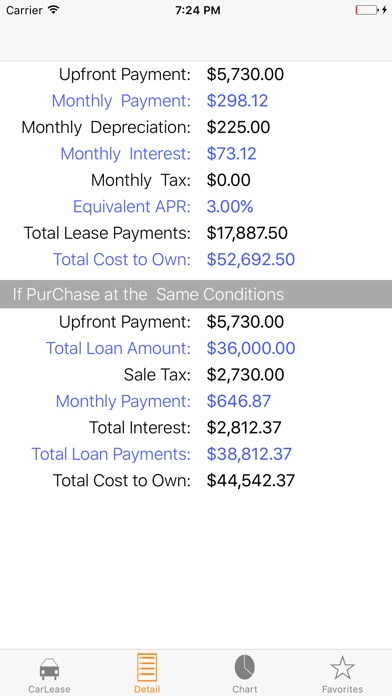 Auto Lease Calculator Car Loan Payment  Leasing On The App Store