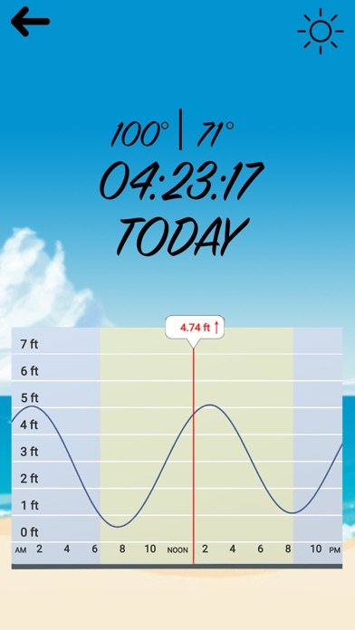 Saltwater tides with tide charts app download android apk for Tides for fishing app