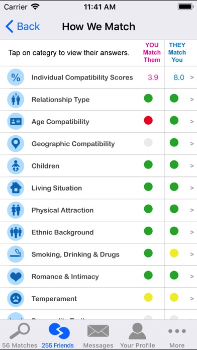 Dating Dna Plus review screenshots