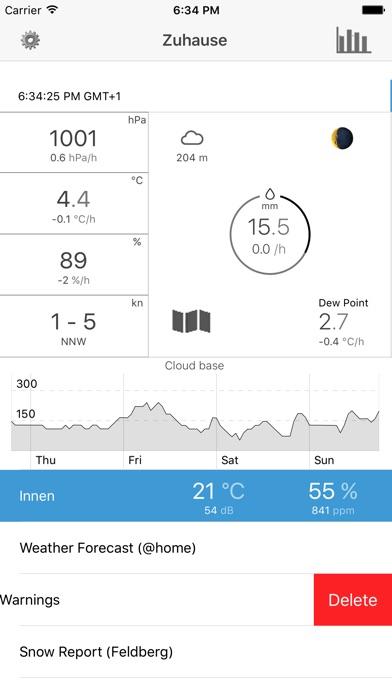 Report PRO for Netatmo app