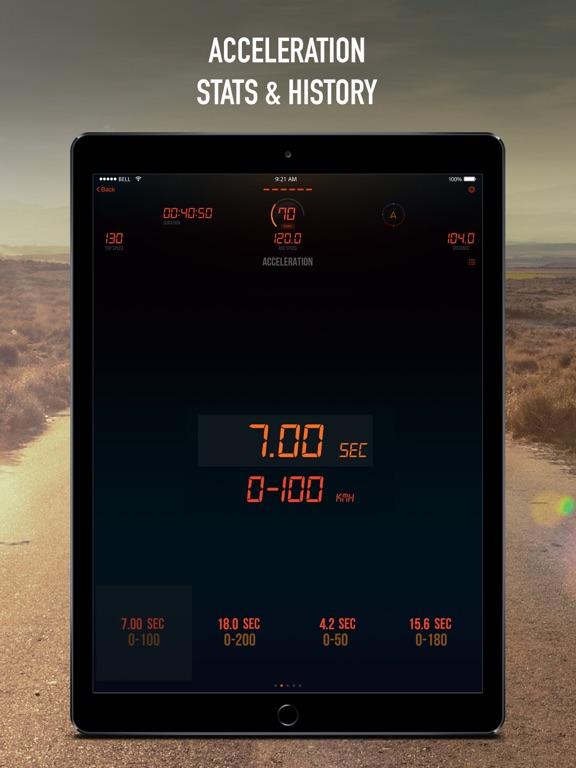 SPEEDOMETER™ Screenshots