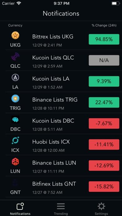 Crypto Tracker Bot Screenshot 1