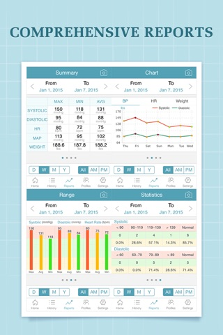 Blood Pressure Companion Pro screenshot 2